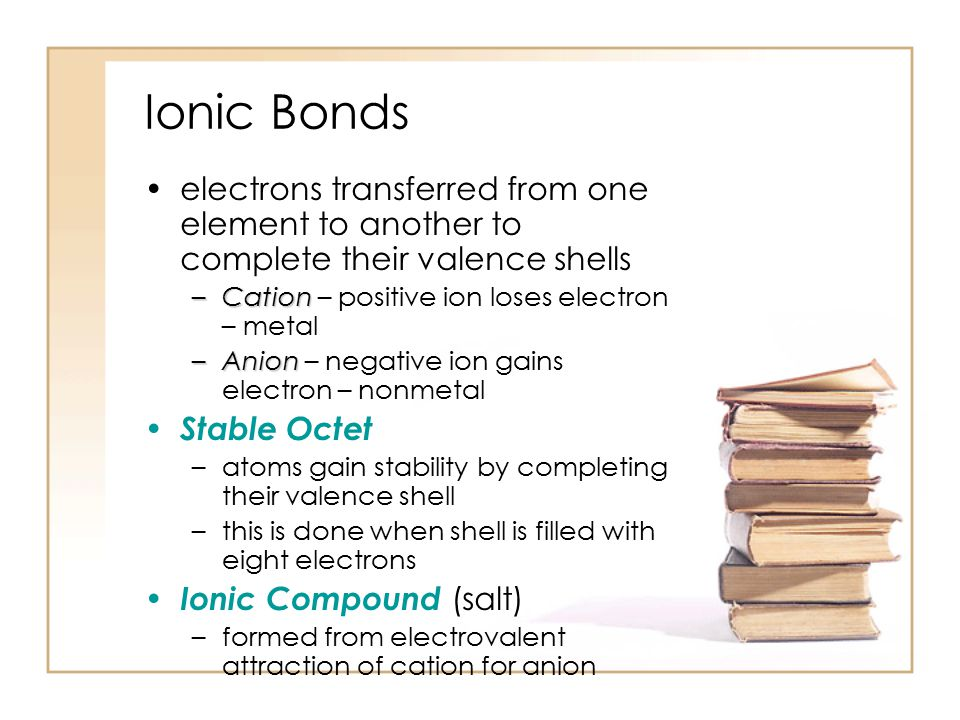 Chemical Bonding Chemical Bond –force of attraction that holds atoms together to form compounds Types of Bonds –Ionic Bond –Ionic Bond – transfer electrons – electronegativity  >1.67 –Covalent Bond –Covalent Bond – share electrons – electronegativity  <1.67 –Metallic Bond –Metallic Bond – free moving electrons in cloud –Network Bond –Network Bond – extended covalent bonds