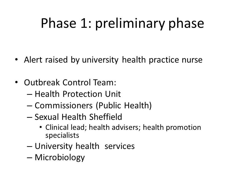 Sexual health sheffield university
