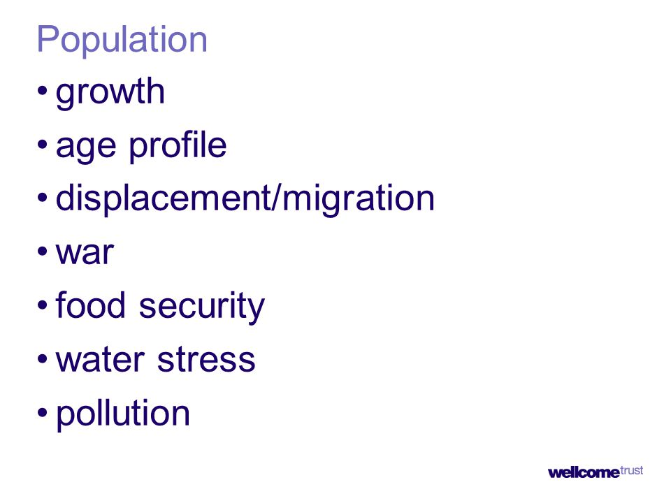 Population growth age profile displacement/migration war food security water stress pollution