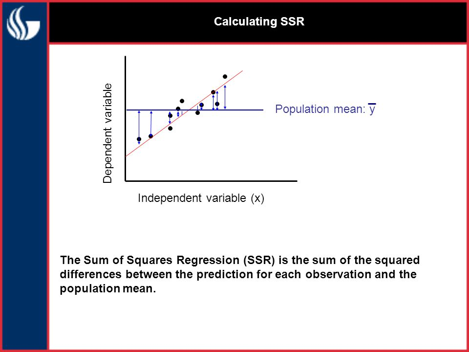 Calculating SSR Independent variable (x) Dependent variable The Sum of Squares Regression (SSR) is the sum of the squared differences between the prediction for each observation and the population mean.