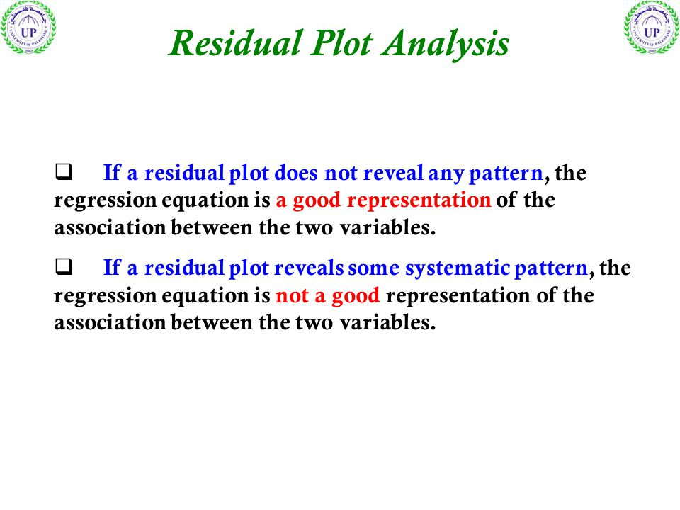 Residual Plot Analysis  If a residual plot does not reveal any pattern, the regression equation is a good representation of the association between the two variables.