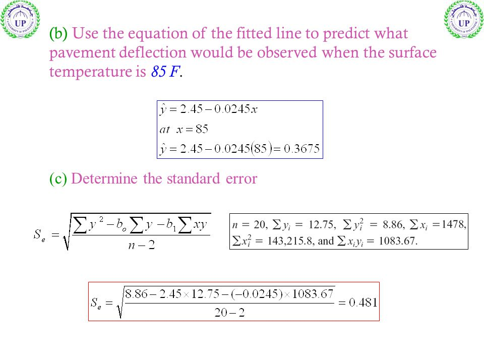 (c) Determine the standard error (b) Use the equation of the fitted line to predict what pavement deflection would be observed when the surface temperature is 85 F.