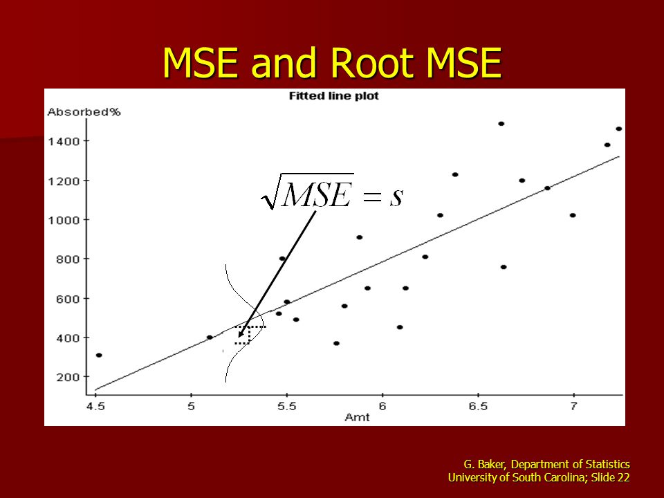 G. Baker, Department of Statistics University of South Carolina; Slide 22 MSE and Root MSE