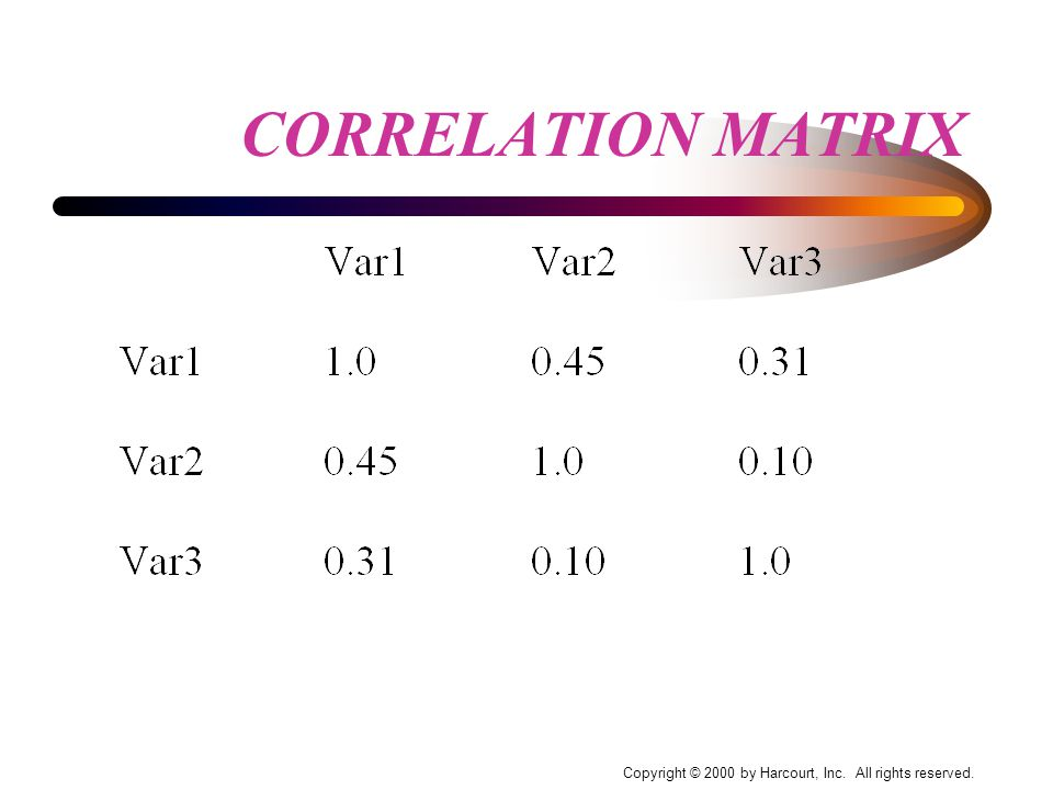 Copyright © 2000 by Harcourt, Inc. All rights reserved. CORRELATION MATRIX