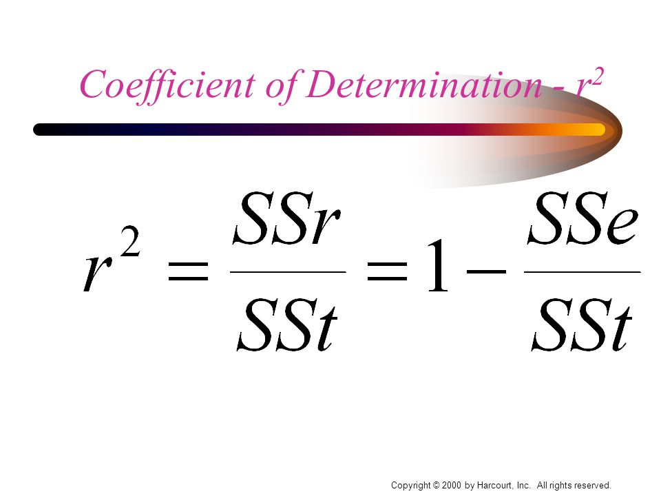 Copyright © 2000 by Harcourt, Inc. All rights reserved. Coefficient of Determination - r 2