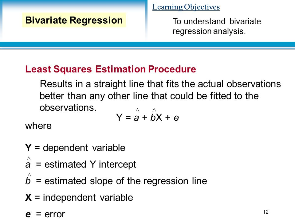 Learning Objectives 12 Least Squares Estimation Procedure Results in a straight line that fits the actual observations better than any other line that could be fitted to the observations.