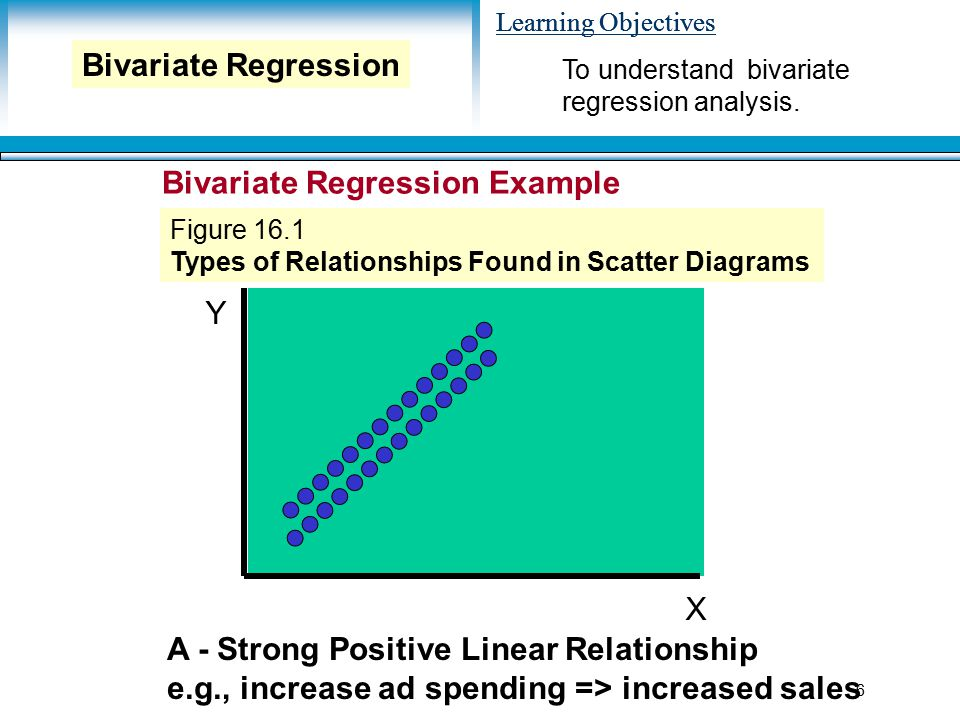Learning Objectives 6 Y X A - Strong Positive Linear Relationship e.g., increase ad spending => increased sales To understand bivariate regression analysis.