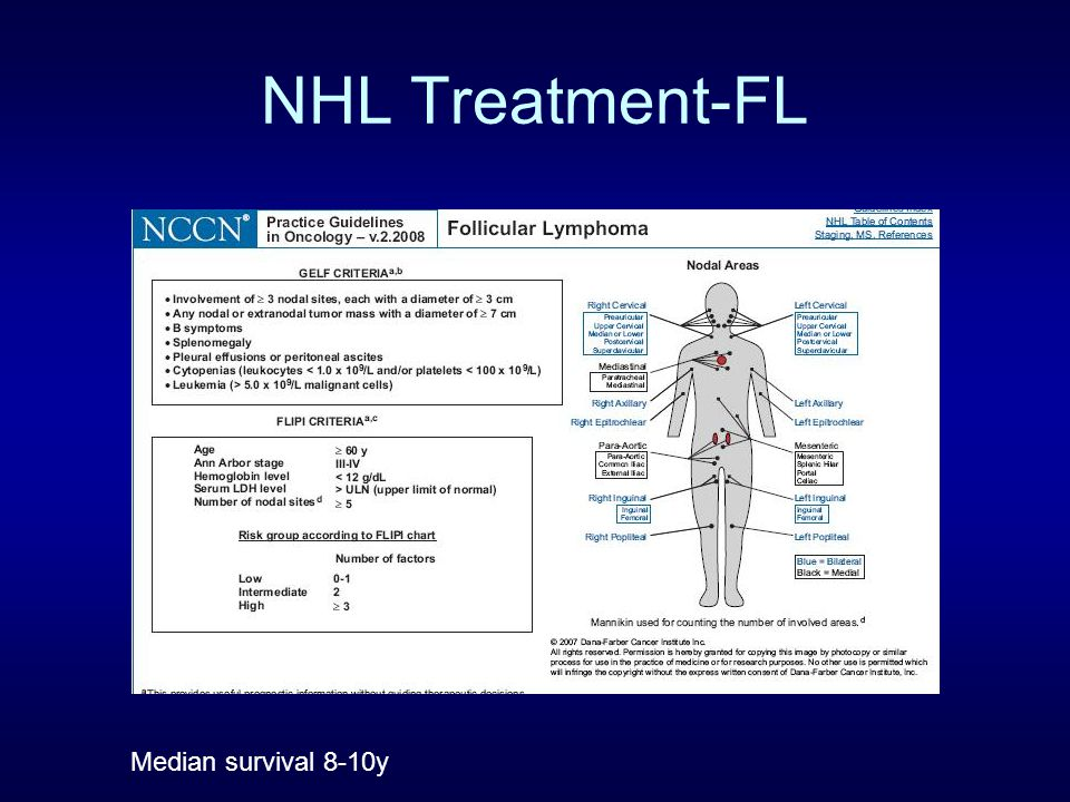 NHL Treatment-FL Median survival 8-10y