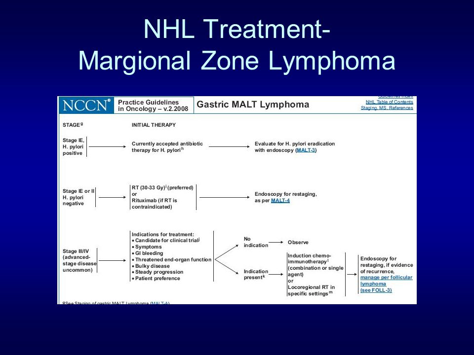 NHL Treatment- Margional Zone Lymphoma