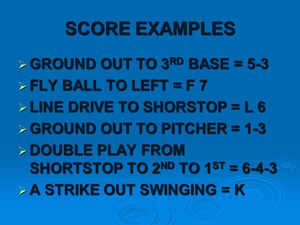 The Game Of Center Rover 1st Base 2nd 3rd Shortstop. 5 Positions Con't 6 Shortstop 7 Left Field 8 Center 9 Right 10 Rover. Rover. Baseball Positions Diagram With Rover At Scoala.co