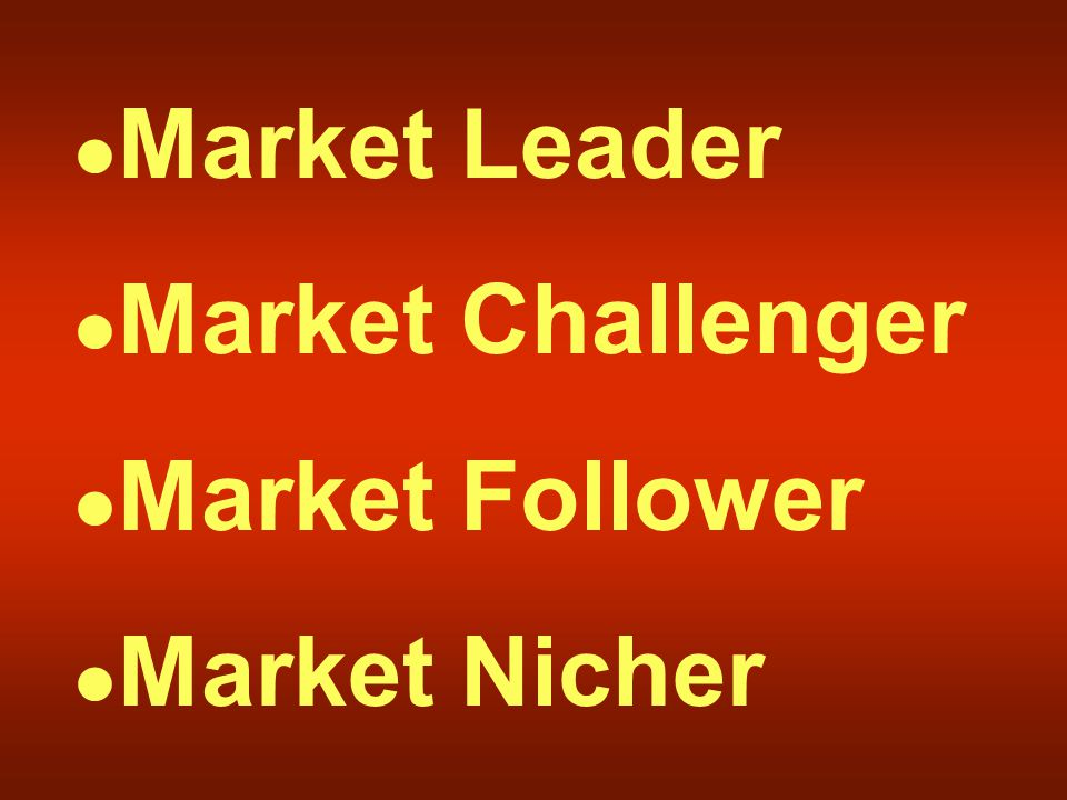 Market Leader Market Challenger Market Follower Market Nicher
