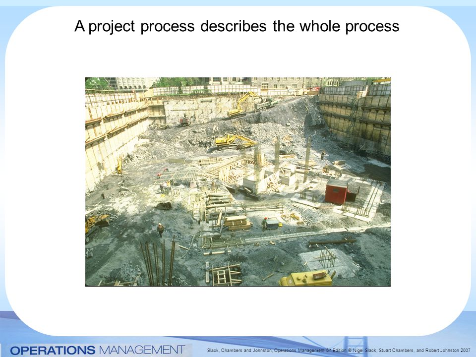 Slack, Chambers and Johnston, Operations Management 5 th Edition © Nigel Slack, Stuart Chambers, and Robert Johnston 2007 A project process describes the whole process