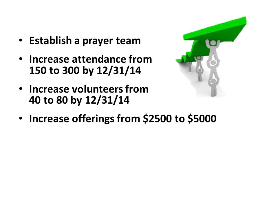 Establish a prayer team Increase attendance from 150 to 300 by 12/31/14 Increase volunteers from 40 to 80 by 12/31/14 Increase offerings from $2500 to $5000