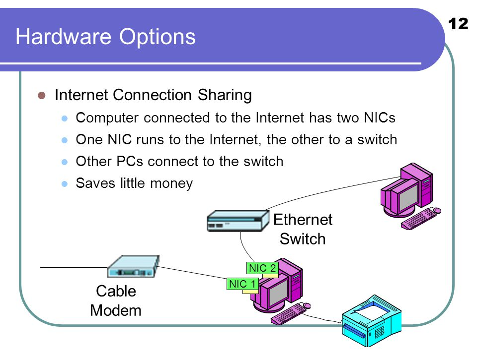 12 Hardware Options Internet Connection Sharing Computer connected to the Internet has two NICs One NIC runs to the Internet, the other to a switch Other PCs connect to the switch Saves little money Ethernet Switch Cable Modem NIC 1NIC 2