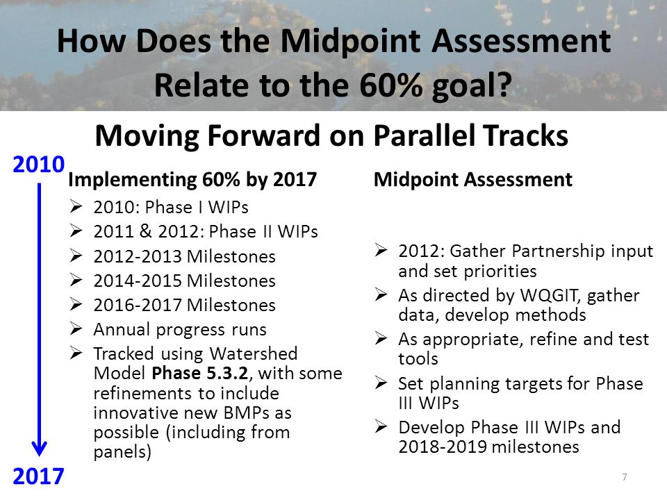 How Does the Midpoint Assessment Relate to the 60% goal.
