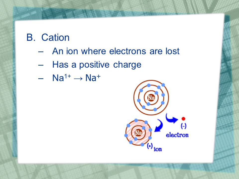 B.Cation –An ion where electrons are lost –Has a positive charge –Na 1+ → Na +