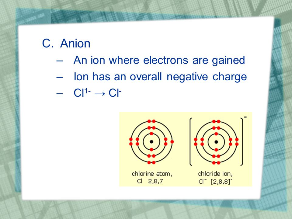 C.Anion –An ion where electrons are gained –Ion has an overall negative charge –Cl 1- → Cl -