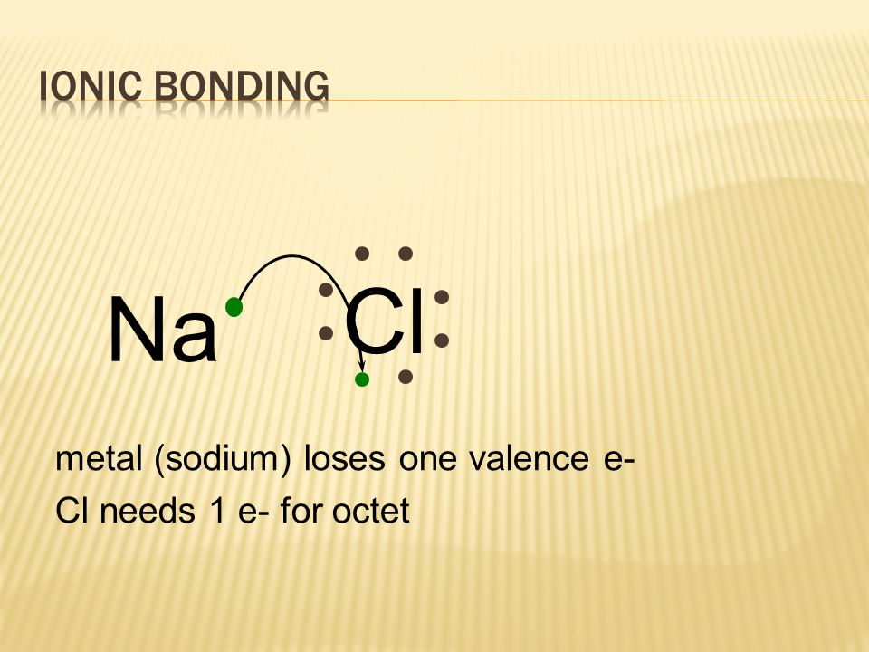  Anions & cations – (+ and -)  electrostatic forces  Formula unit - simplest ratio of elements in ionic cmpd  bond thru transfer (lose/gain) of e-'s  e-'s transferred to achieve NGC