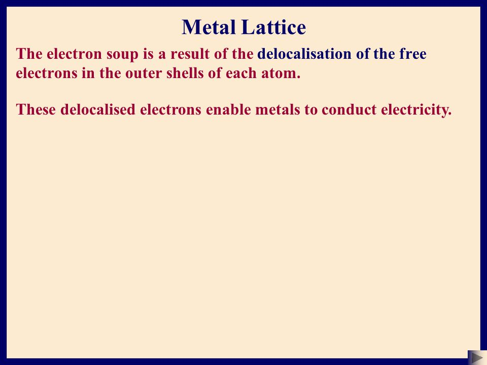 Metal Lattice The electron soup is a result of the delocalisation of the free electrons in the outer shells of each atom.