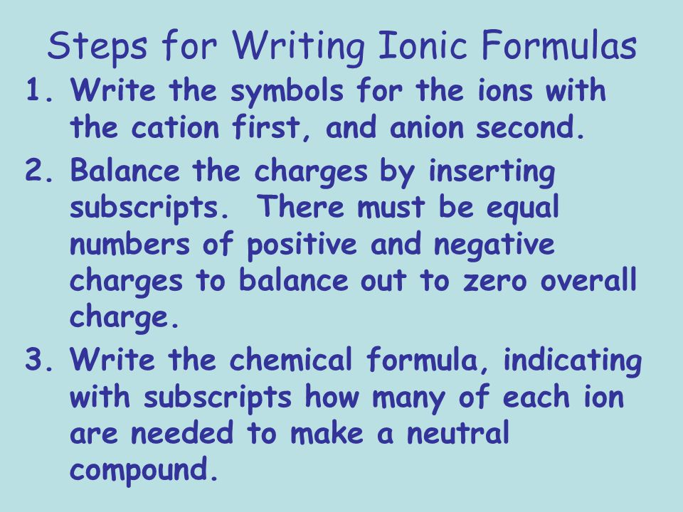 Steps for Writing Ionic Formulas 1.Write the symbols for the ions with the cation first, and anion second.