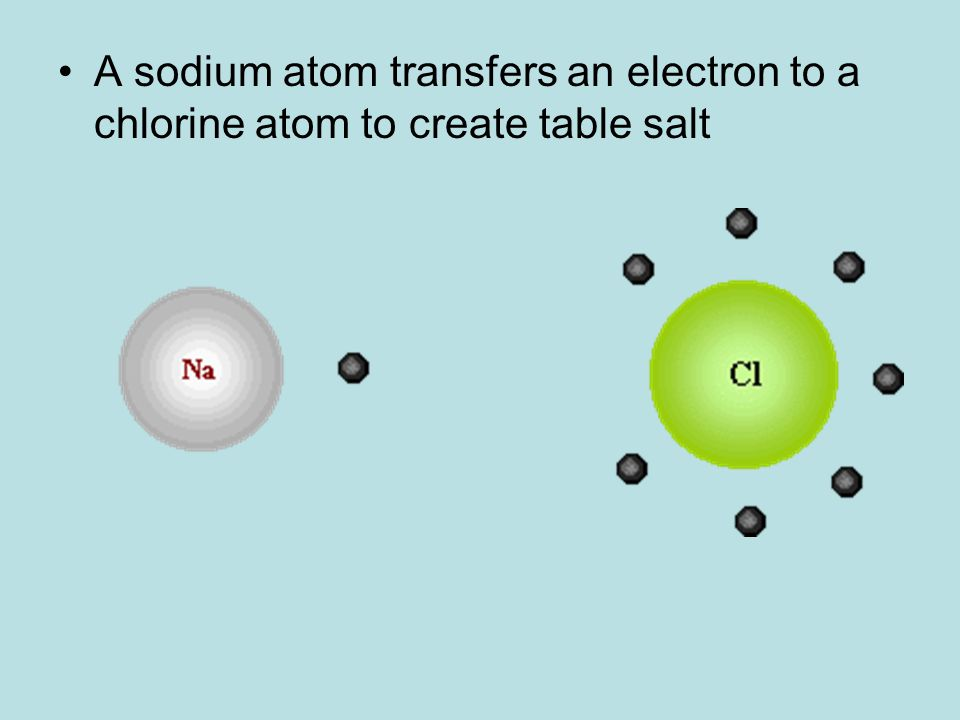 A sodium atom transfers an electron to a chlorine atom to create table salt