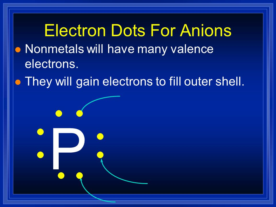 Electron Dots For Anions l Nonmetals will have many valence electrons.