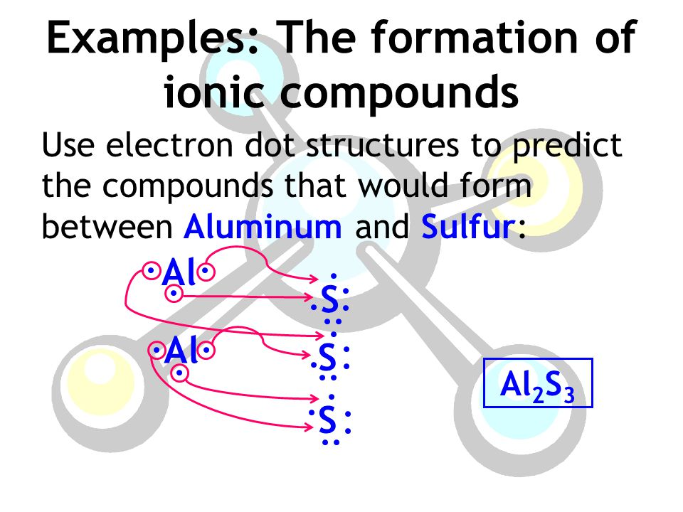 Examples: The formation of ionic compounds Use electron dot structures to predict the compounds that would form between Aluminum and Sulfur: Al 2 S 3 Al S S S