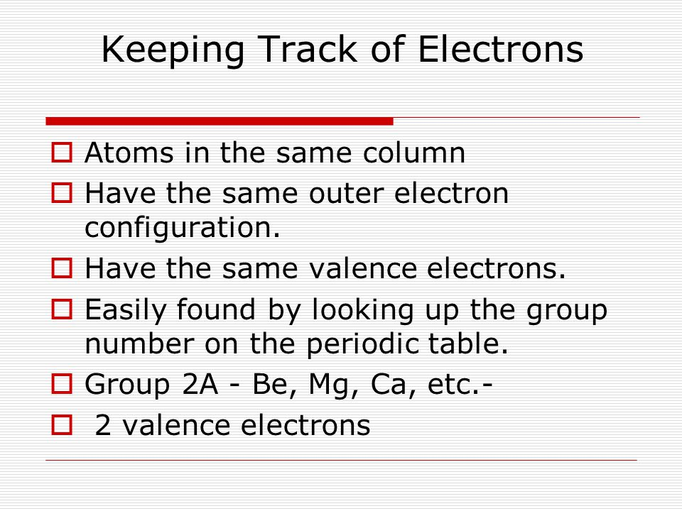 Keeping Track of Electrons  Atoms in the same column  Have the same outer electron configuration.