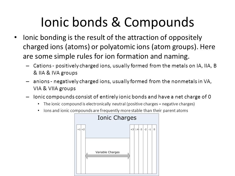 Ionic bonds & Compounds Ionic bonding is the result of the attraction of oppositely charged ions (atoms) or polyatomic ions (atom groups).