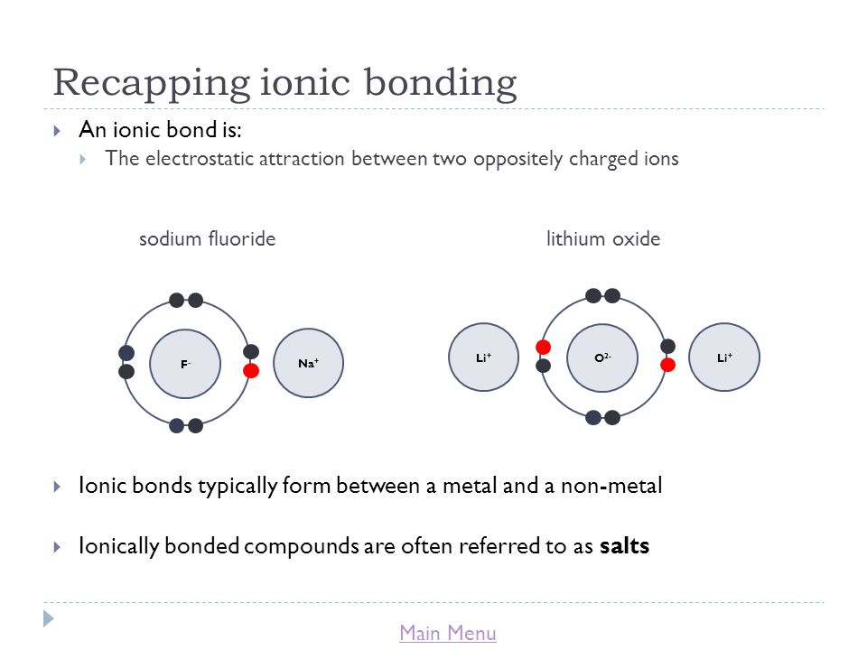 Main Menu Recapping ionic bonding  An ionic bond is:  The electrostatic attraction between two oppositely charged ions sodium fluoride lithium oxide  Ionic bonds typically form between a metal and a non-metal  Ionically bonded compounds are often referred to as salts Li + O 2- Li + Na + F-F-