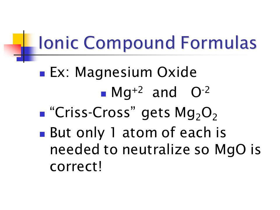 Ionic Compound Formulas Ex: Magnesium Oxide Mg +2 and O -2 Criss-Cross gets Mg 2 O 2 But only 1 atom of each is needed to neutralize so MgO is correct!