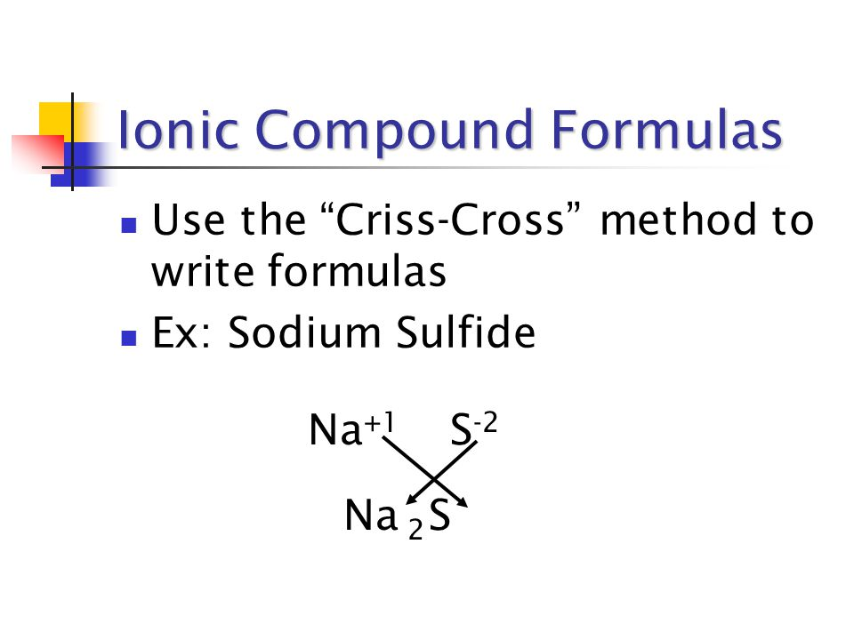 Ionic Compound Formulas Use the Criss-Cross method to write formulas Ex: Sodium Sulfide Na +1 S -2 NaS 2