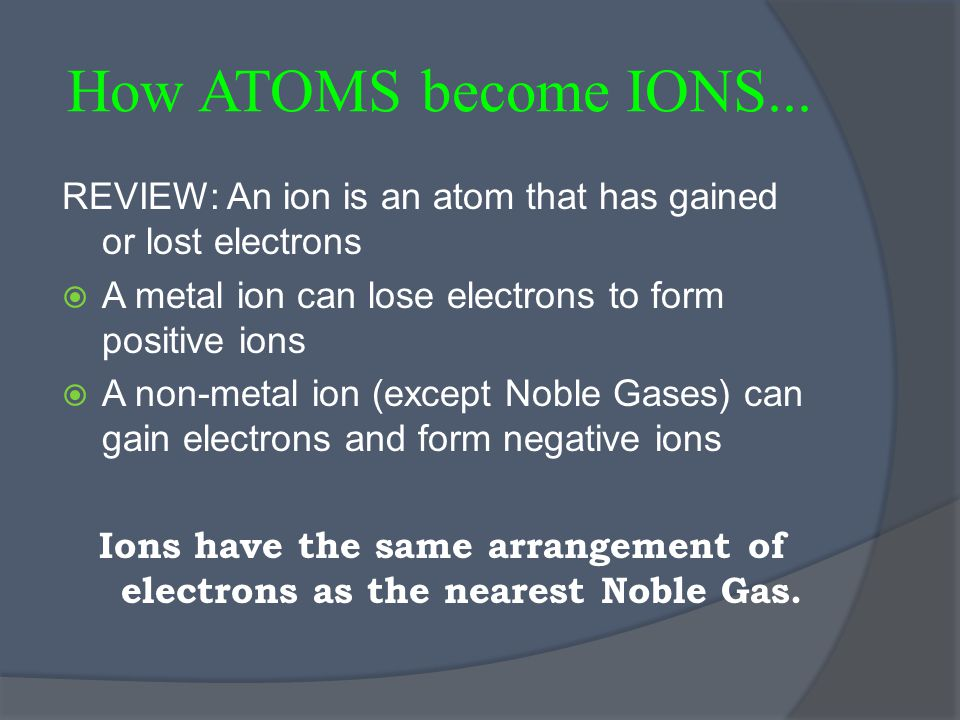 How ATOMS become IONS...