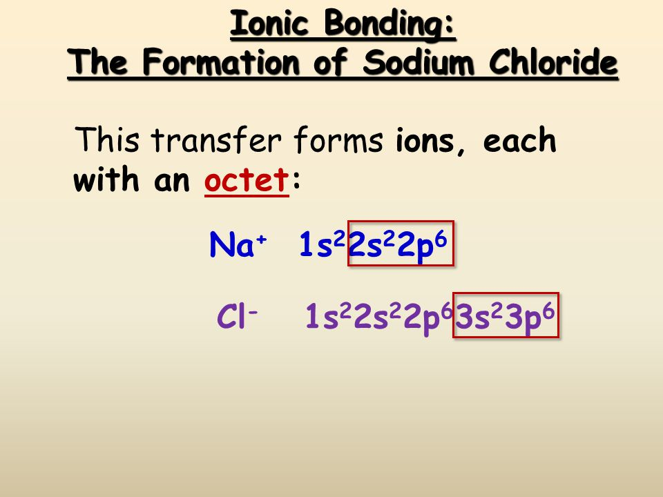 Ionic Bonding: The Formation of Sodium Chloride Cl - 1s 2 2s 2 2p 6 3s 2 3p 6 Na + 1s 2 2s 2 2p 6 This transfer forms ions, each with an octet: