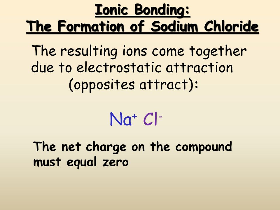 Ionic Bonding: The Formation of Sodium Chloride Cl - Na + The resulting ions come together due to electrostatic attraction (opposites attract): The net charge on the compound must equal zero