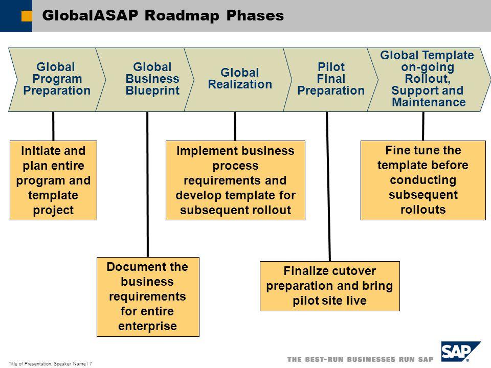 Globalasap implementation methodology title of presentation 7 title cheaphphosting Choice Image