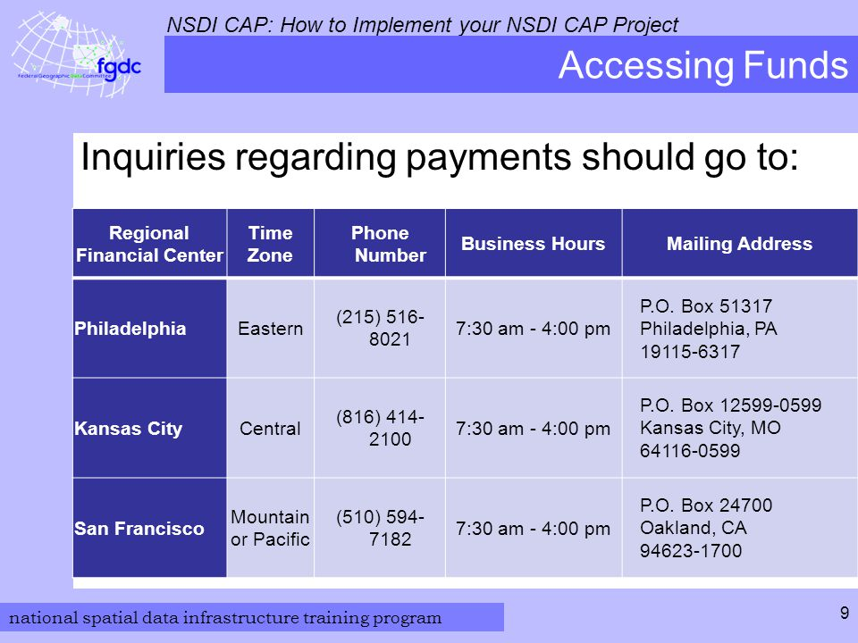 national spatial data infrastructure training program NSDI CAP: How to Implement your NSDI CAP Project 9 Accessing Funds Inquiries regarding payments should go to: Regional Financial Center Time Zone Phone Number Business HoursMailing Address PhiladelphiaEastern (215) :30 am - 4:00 pm P.O.