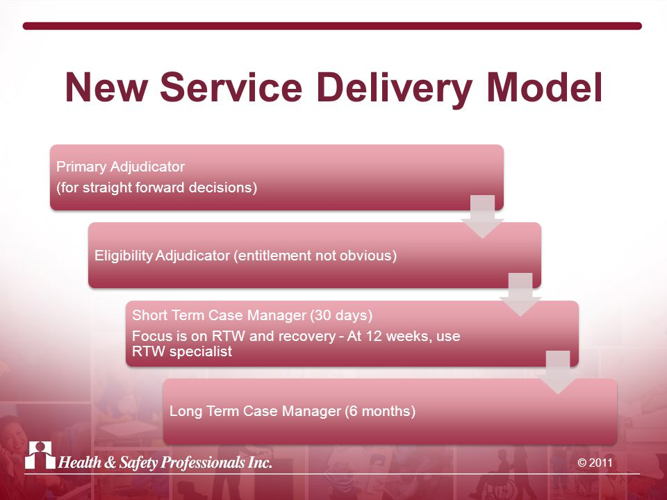 © 2011 New Service Delivery Model Primary Adjudicator (for straight forward decisions) Eligibility Adjudicator (entitlement not obvious) Short Term Case Manager (30 days) Focus is on RTW and recovery - At 12 weeks, use RTW specialist Long Term Case Manager (6 months)