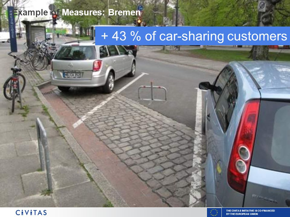 THE CIVITAS INITIATIVE IS CO-FINANCED BY THE EUROPEAN UNION + 43 % of car-sharing customers Example of Measures: Bremen
