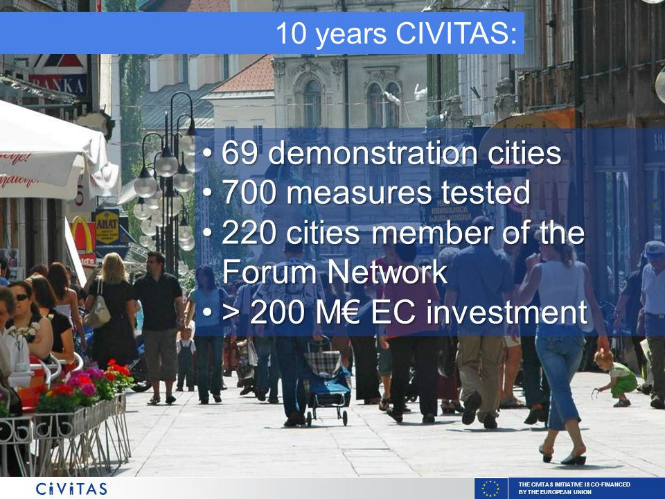 THE CIVITAS INITIATIVE IS CO-FINANCED BY THE EUROPEAN UNION 10 years CIVITAS: 69 demonstration cities69 demonstration cities 700 measures tested700 measures tested 220 cities member of the Forum Network220 cities member of the Forum Network > 200 M€ EC investment> 200 M€ EC investment