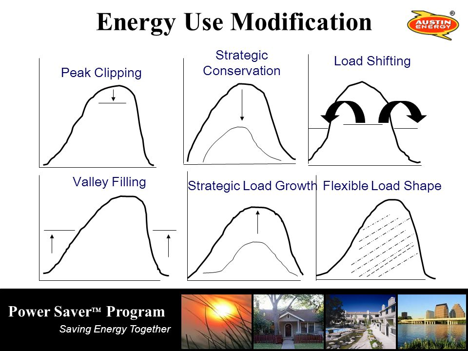 Saving Energy Together Power Saver TM Program Peak Clipping Strategic Conservation Load Shifting Valley Filling Strategic Load GrowthFlexible Load Shape Energy Use Modification
