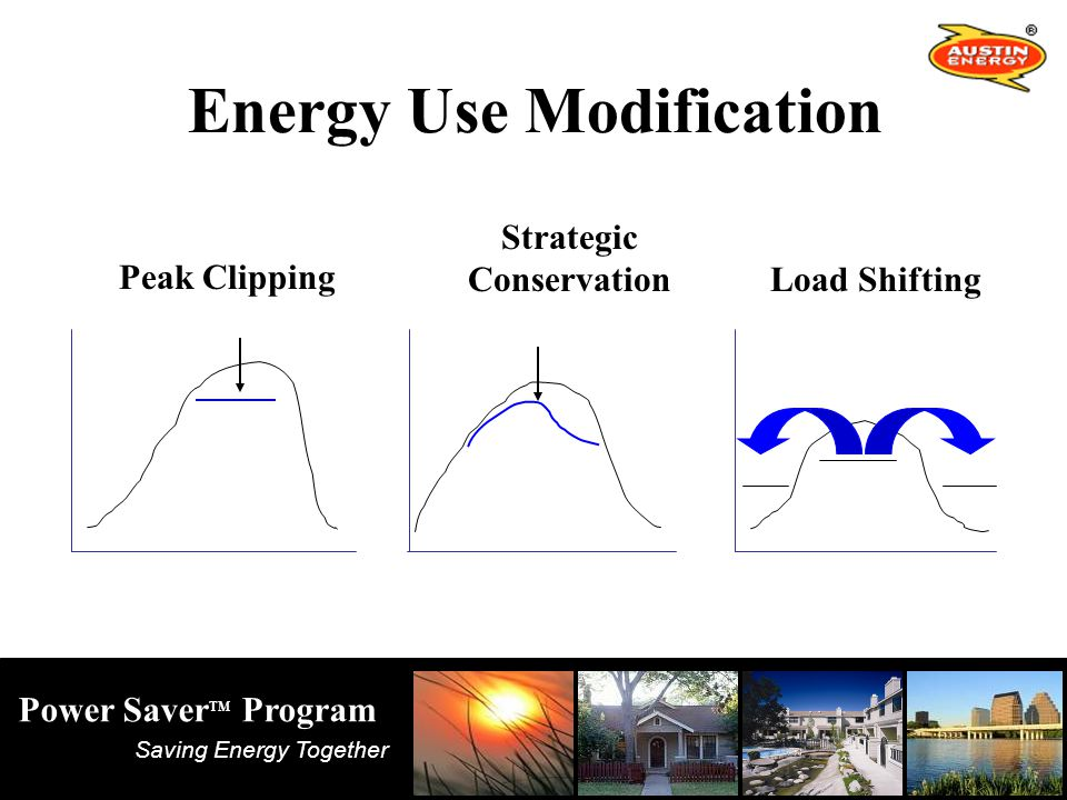 Saving Energy Together Power Saver TM Program Peak Clipping Strategic Conservation Load Shifting Energy Use Modification