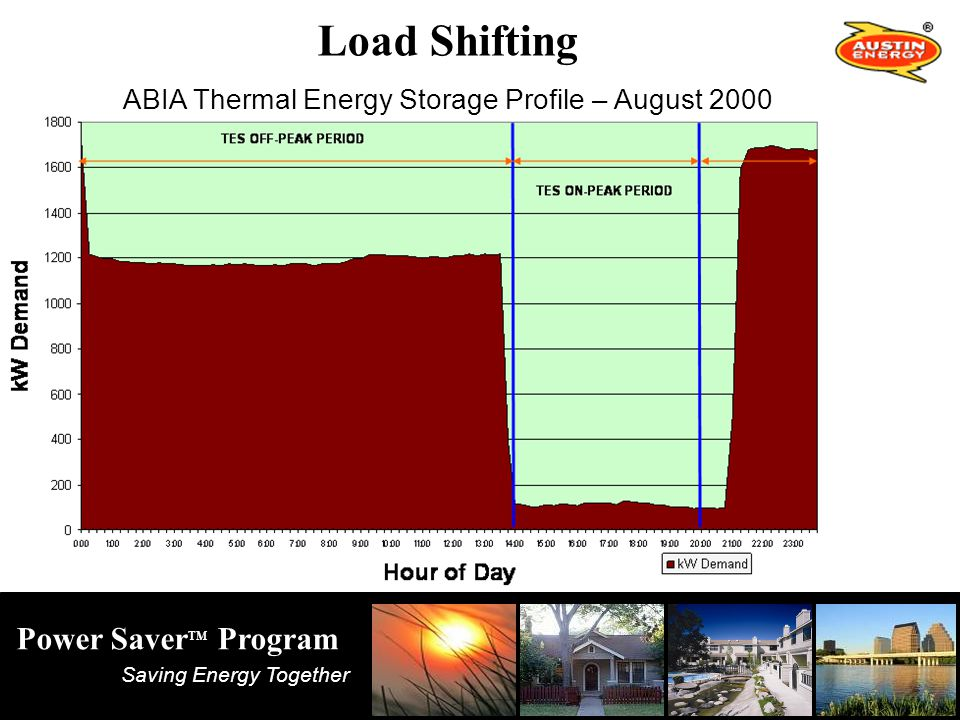 Saving Energy Together Power Saver TM Program Load Shifting ABIA Thermal Energy Storage Profile – August 2000