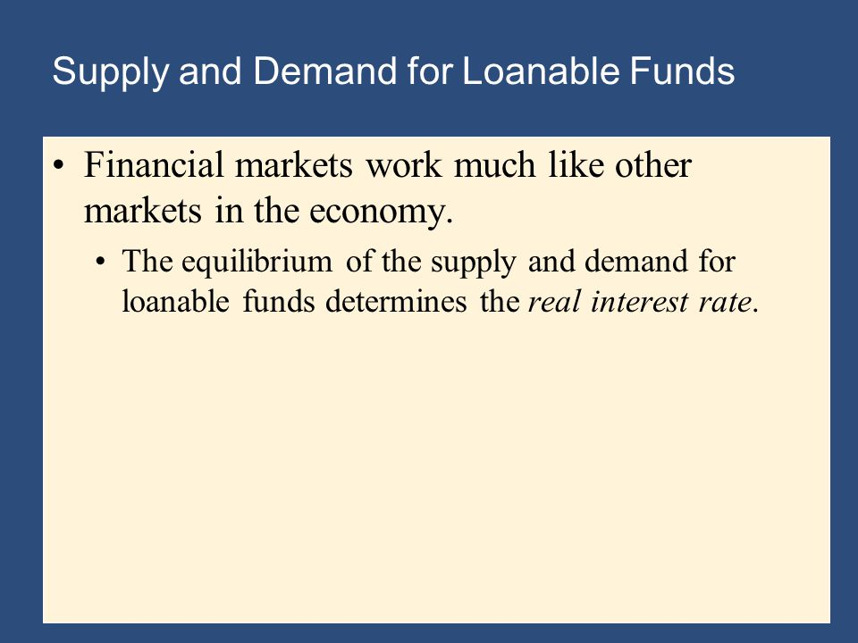 Supply and Demand for Loanable Funds Financial markets work much like other markets in the economy.