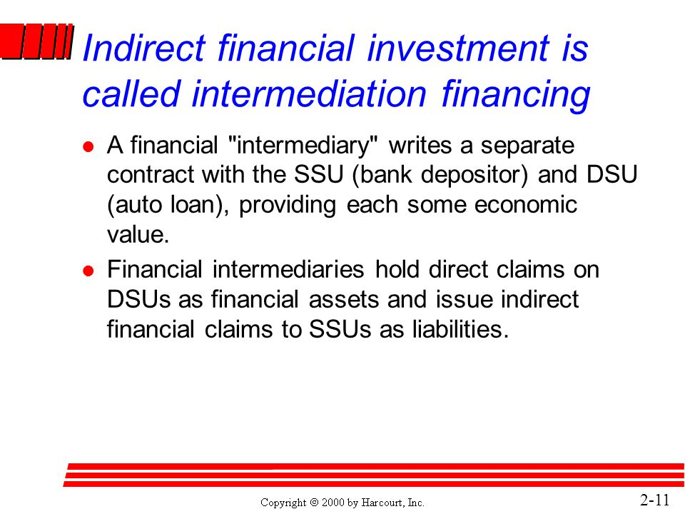 2-11 Indirect financial investment is called intermediation financing l A financial intermediary writes a separate contract with the SSU (bank depositor) and DSU (auto loan), providing each some economic value.