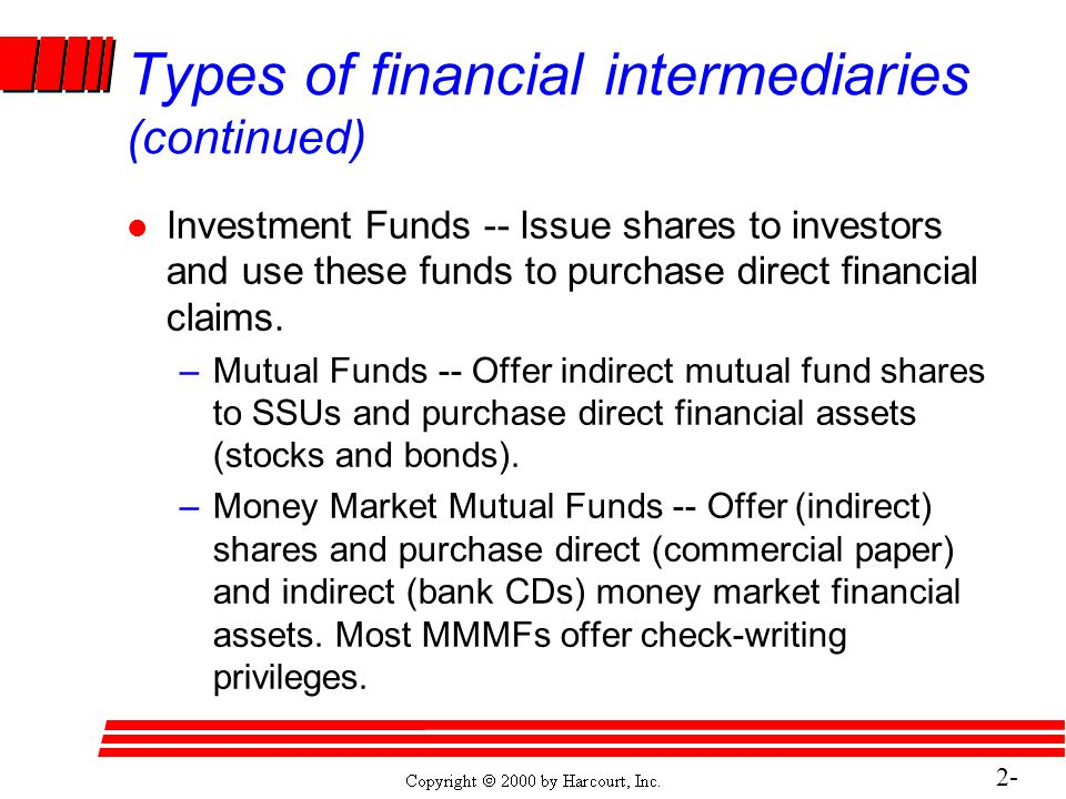 2- 21 Types of financial intermediaries (continued) l Investment Funds -- Issue shares to investors and use these funds to purchase direct financial claims.