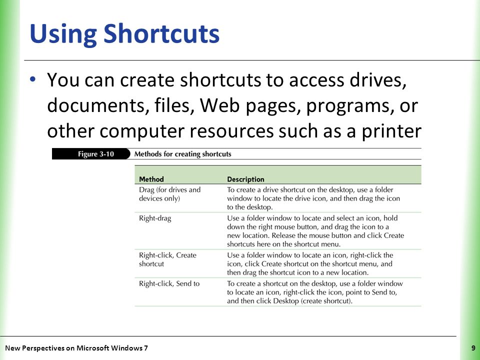 XP Using Shortcuts You can create shortcuts to access drives, documents, files, Web pages, programs, or other computer resources such as a printer New Perspectives on Microsoft Windows 79