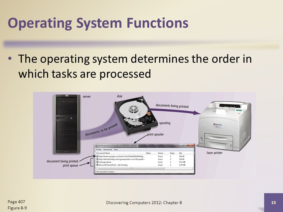 Operating System Functions The operating system determines the order in which tasks are processed Discovering Computers 2012: Chapter 8 15 Page 407 Figure 8-9