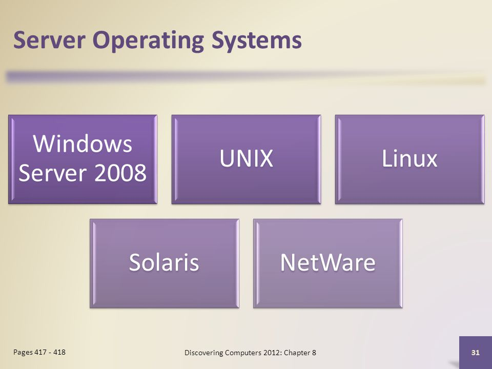 Server Operating Systems Windows Server 2008 UNIXLinux SolarisNetWare Discovering Computers 2012: Chapter 8 31 Pages
