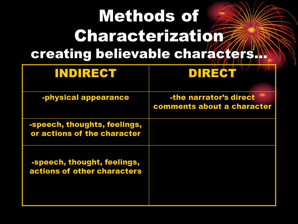 Methods of Characterization creating believable characters… INDIRECTDIRECT -physical appearance-the narrator's direct comments about a character -speech, thoughts, feelings, or actions of the character -speech, thought, feelings, actions of other characters